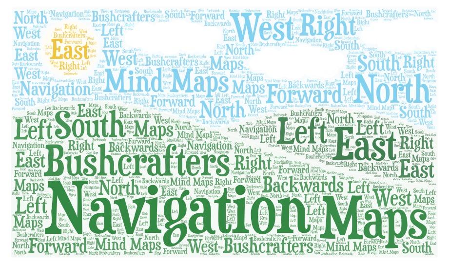 Navigation Part 1